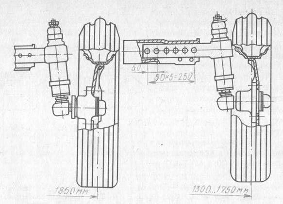 Схема установки передних колес