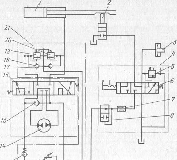 Гидравлическая схема гидрообъемного рулевого управления.  При повороте рулевого колеса золотник насоса-дозатора...