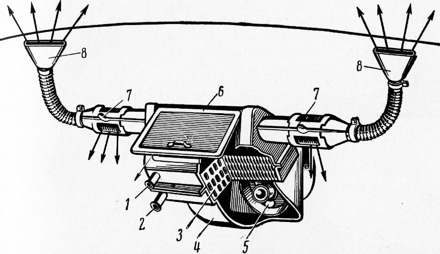 Схема отопления кузова