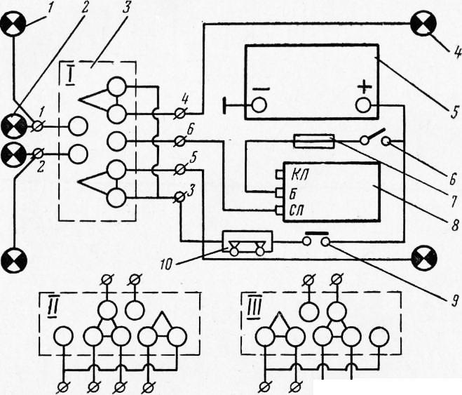 Схема указателей поворотов: I.