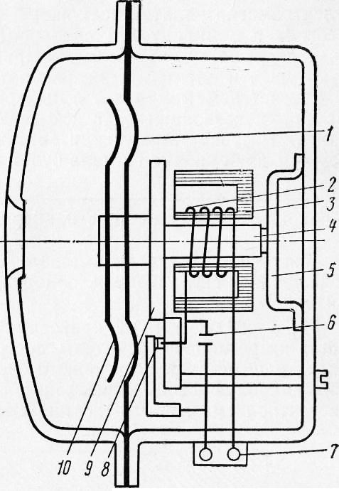 Схема звукового сигнала: 1