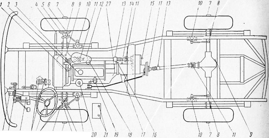 Схема смазки автомобилей УАЗ-