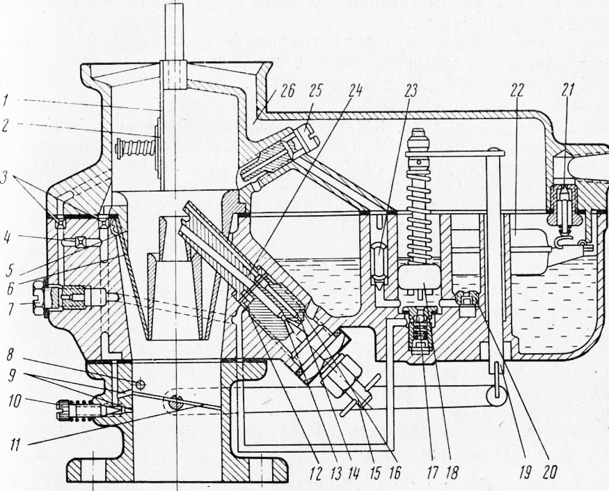 Схема карбюратора К-22И: 1—