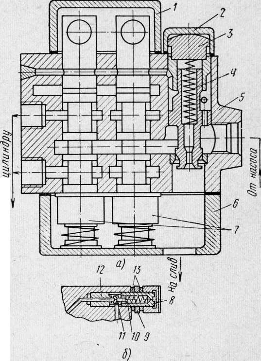 погрузчика ЭП-103 (а) и