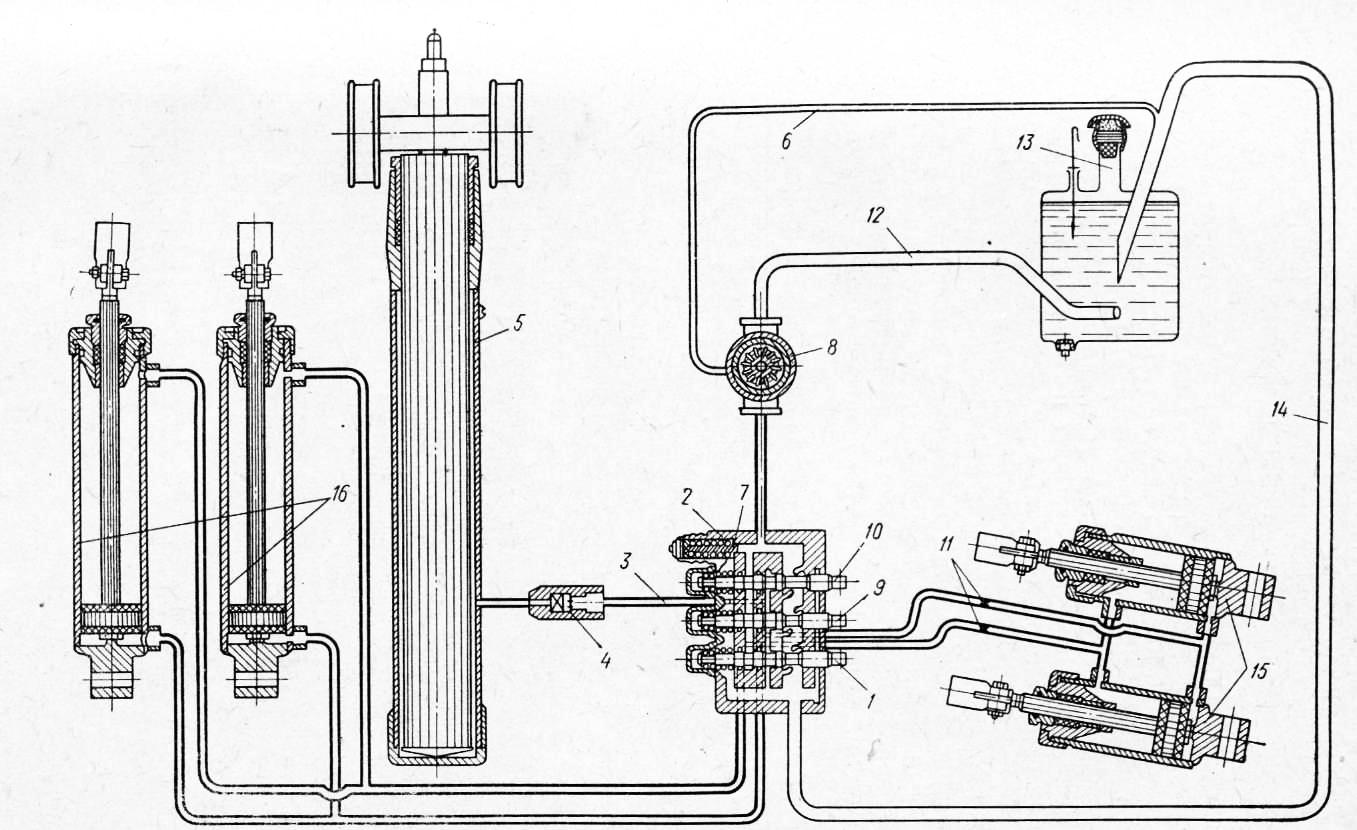 схема инструкция тнвд на болгарский погрузчик