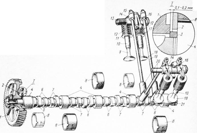 Опорные шейки распределительного вала дизеля камаз 740
