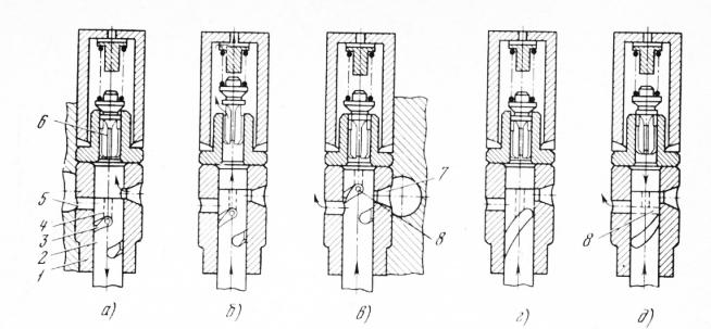 Схема работы секции топливного