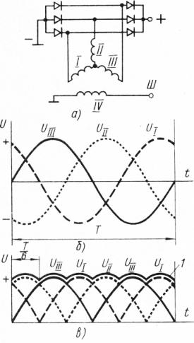 Схема выпрямления переменного