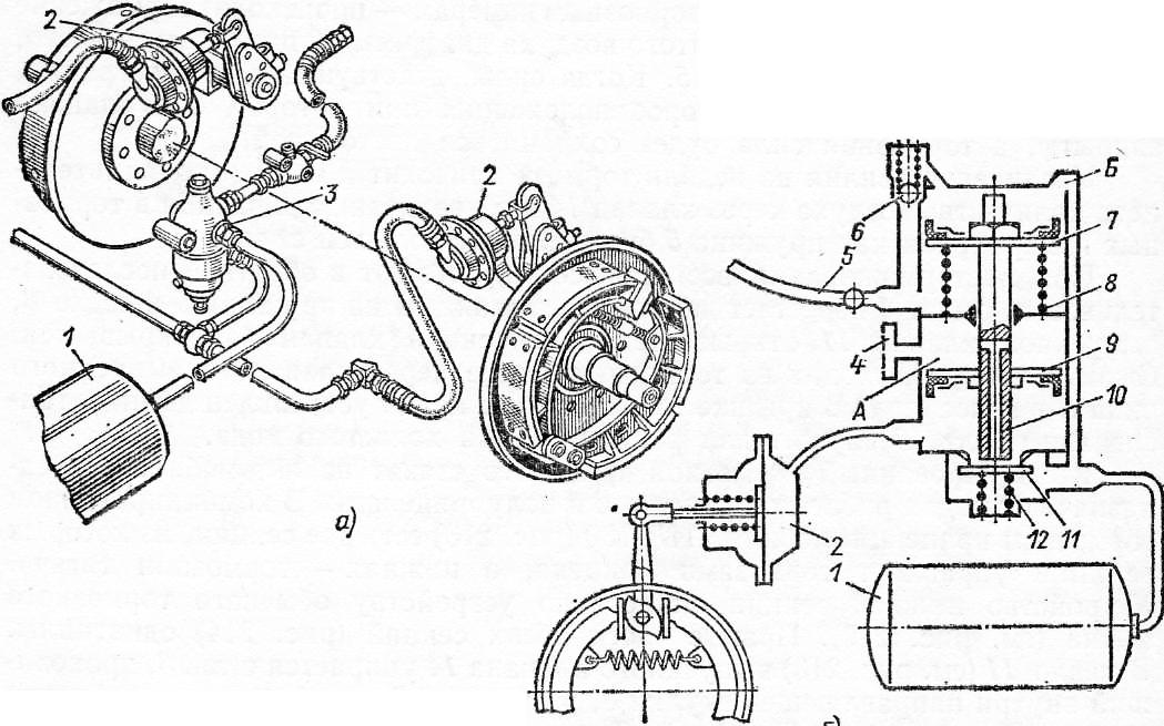 Тормозная система прицепа