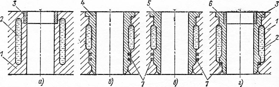 Схема уплотнения гильз