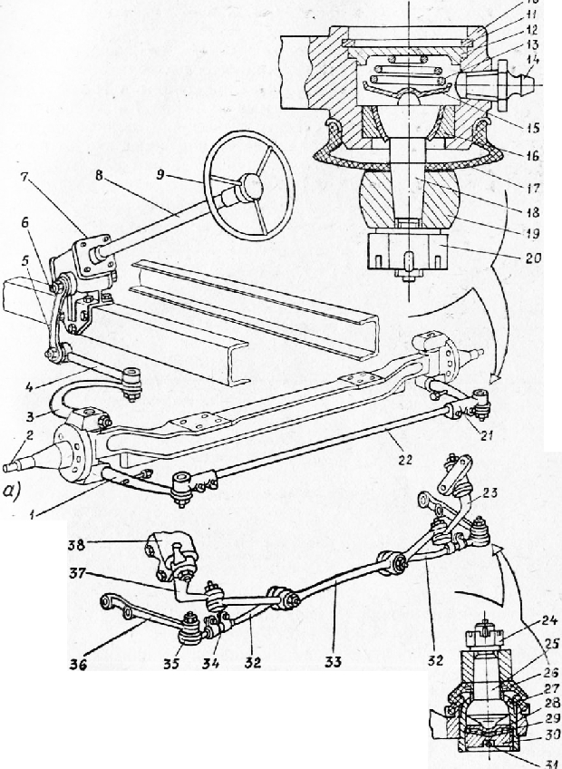 Схема рулевого управления: а