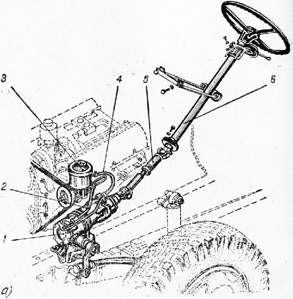 Рулевое управление а — общий
