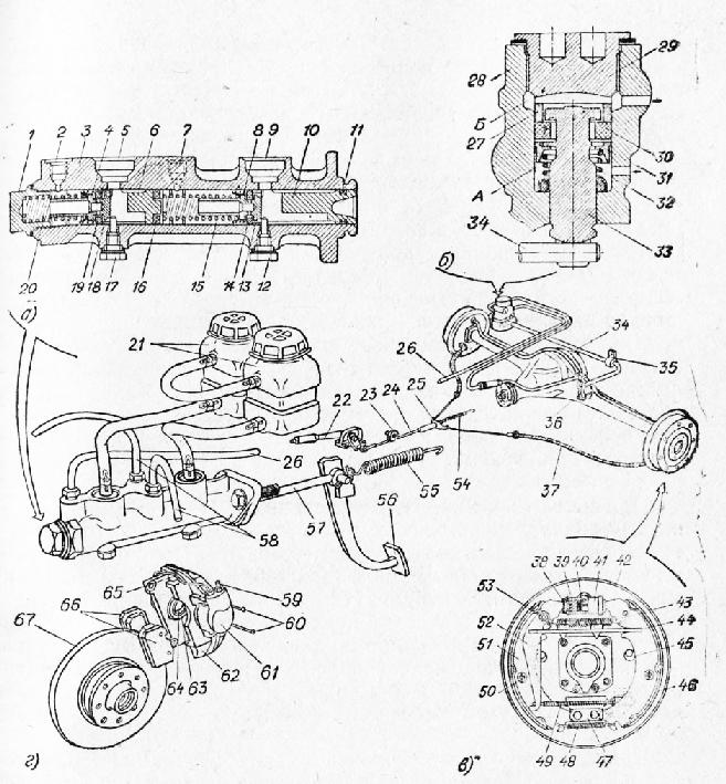 Схема главного тормозного на ваз 2101