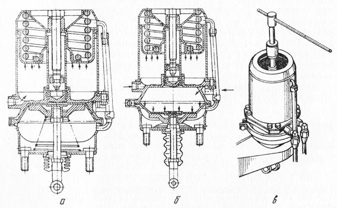 Схема работы тормозной камеры