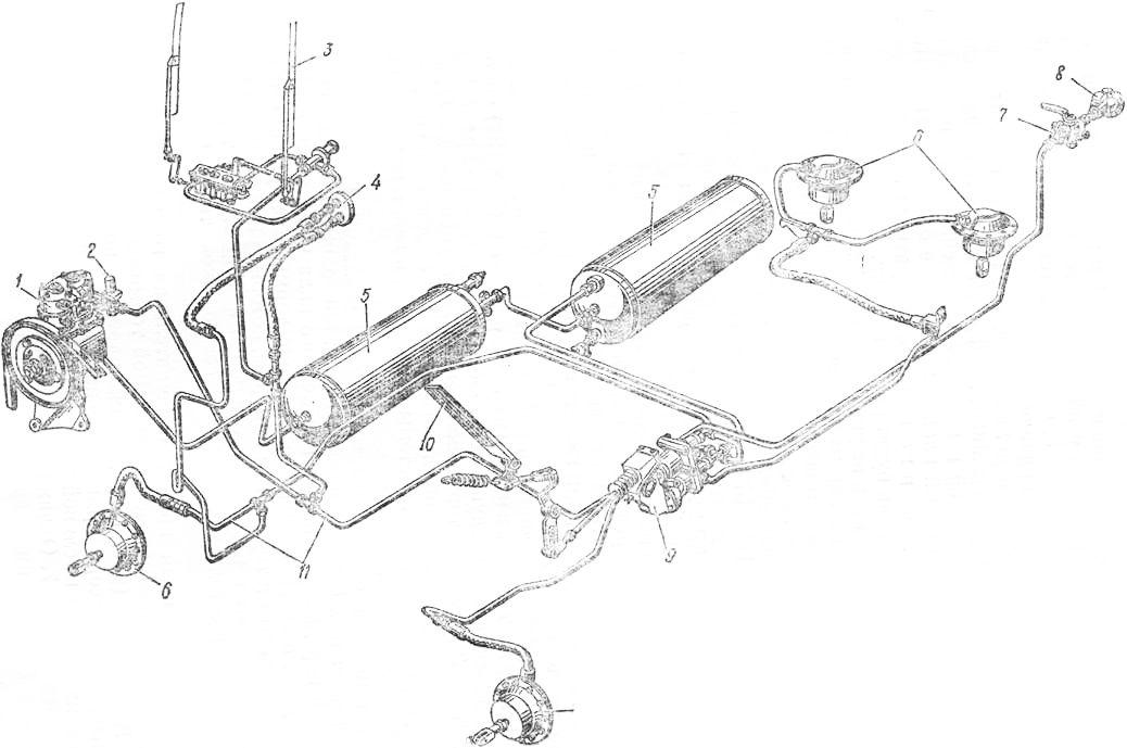 Схема пневматического привода
