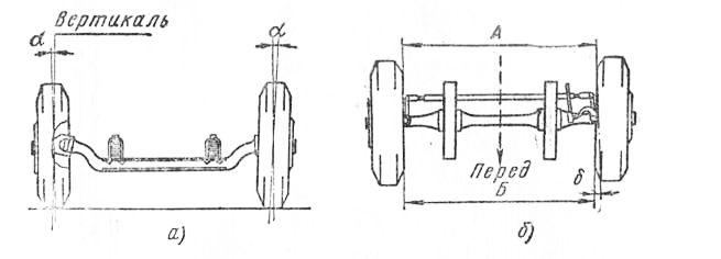 Установка передних колес