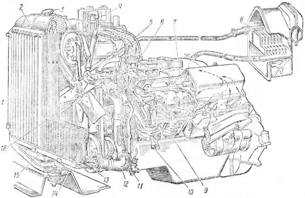 двигателя ЗИЛ-130:
