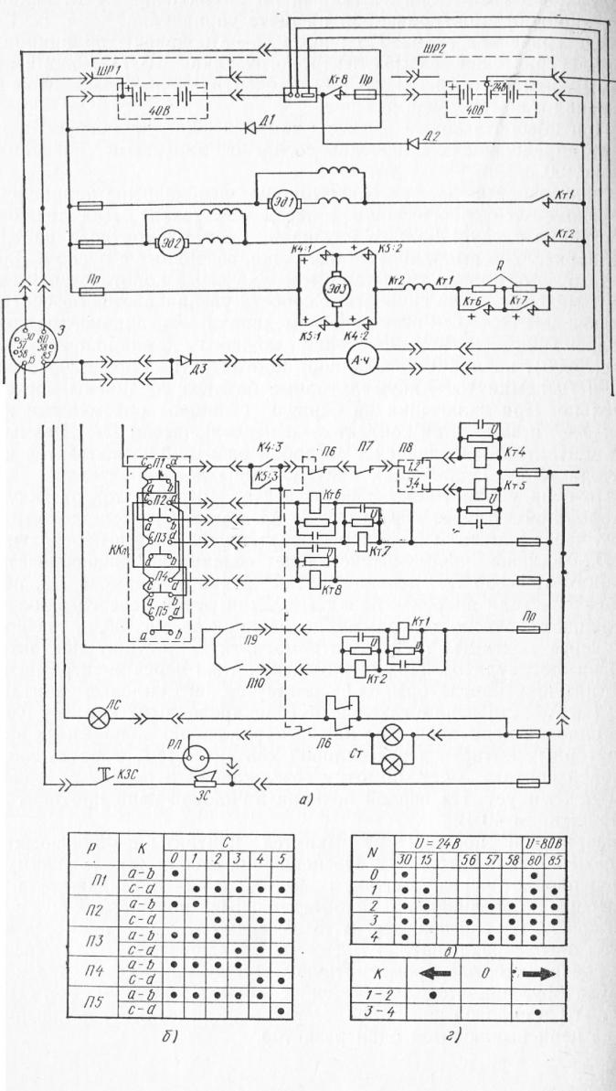 Электрическая схема электропогрузчика эп-103ко4