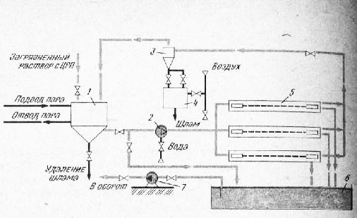 схема растворного узла с