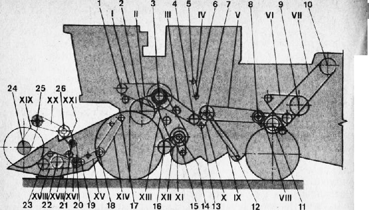Схема передач комбайна «
