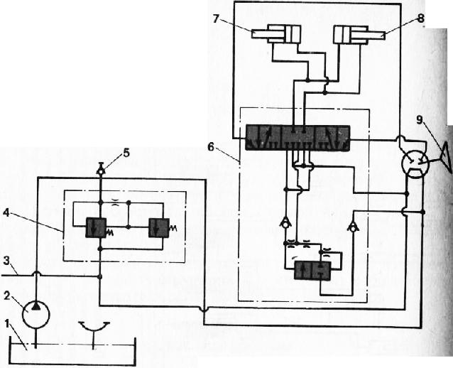 Гидрораспределители, схема гидрораспределителя.