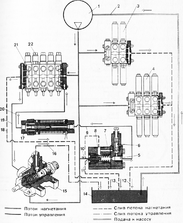 Схема потоков рабочей жидкости