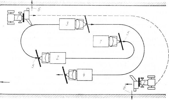 Схема очистки дороги