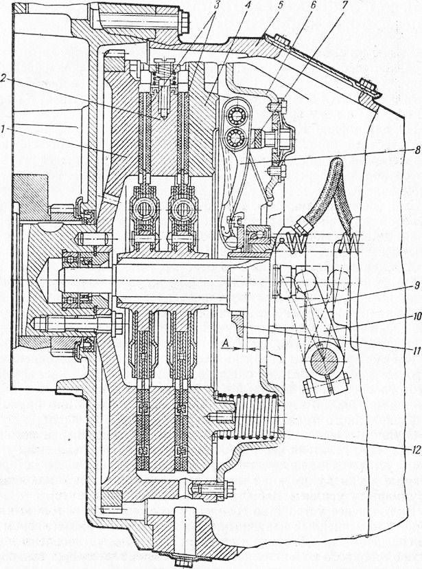 Тип сцепления камаз 5320
